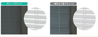 高遮蔽ブラインドセレーノグランツ 遮蔽性の比較